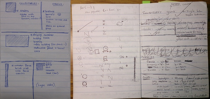 Early work - The pen-and-paper approach to game design.